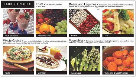 Dietary Options